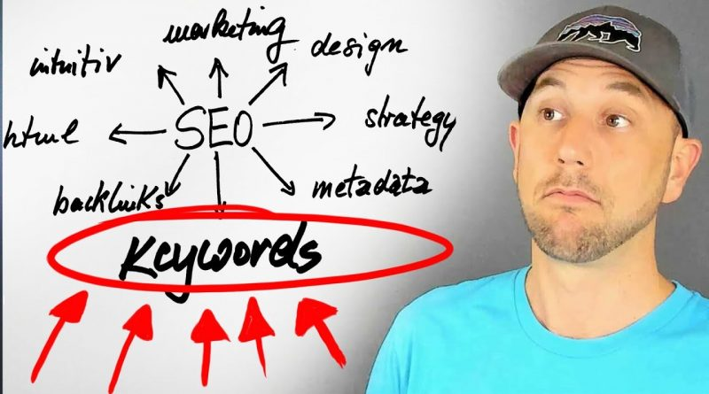 Top 5 Free Keyword Research Tools - Get More Great Blog Ideas, Video Ideas & Podcast Topic Ideas